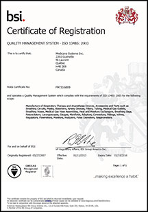 Medicana registration certification image